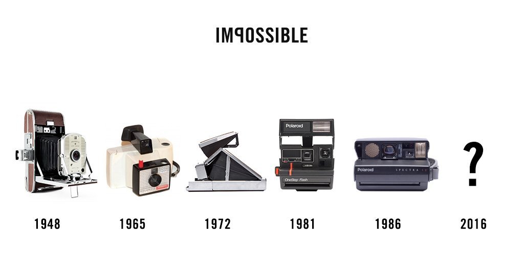 Impossible I-TYPE